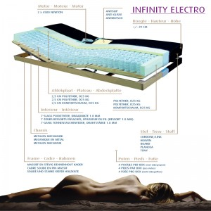 marcottestyle-pocket-veren-matras-infinity-electro